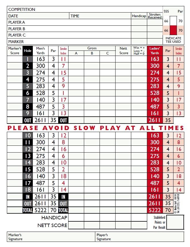 Our Scorecard